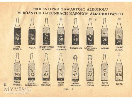 Czy alkohol jest pożyteczny?