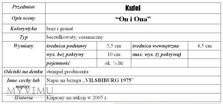 """Kufel """"On i Ona"""""""