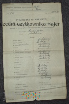 Państwowe Seminarium Nauczycielskie w Kcyni 1924 r