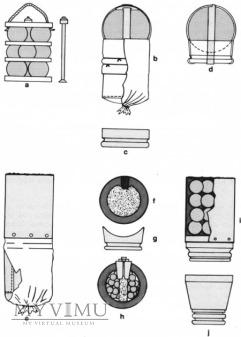 typy ładunków kula grono canister szrapnel