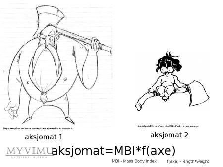 Aksjomat - czyli