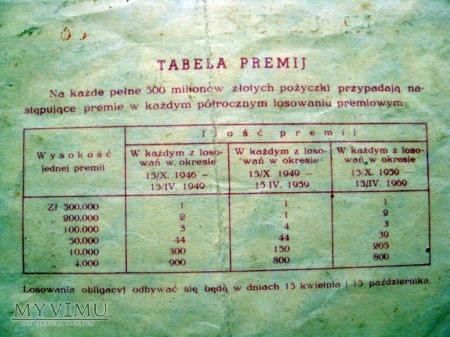 OBLIGACJA Z 1946 roku.