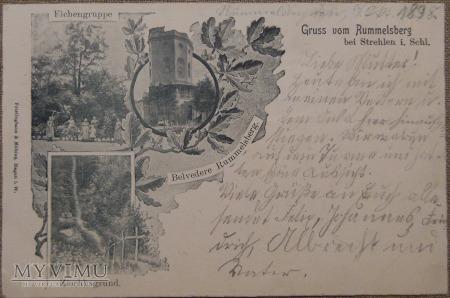 Gromnik - Rummelsberg 1898 r.