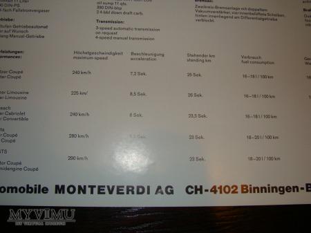Prospekt MONTEVERDI PALM BEACH, 375/4, BERLINETTA