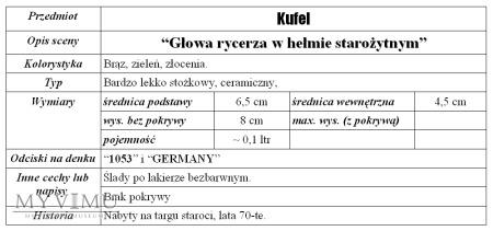 """Kufel """"Rzymski rycerz"""""""