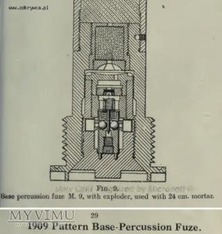 Austro-Węgierski zapalnik denny M.9