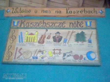 Kaszebskie nuty