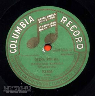 Polka Nina ( Polka Dziadunio )