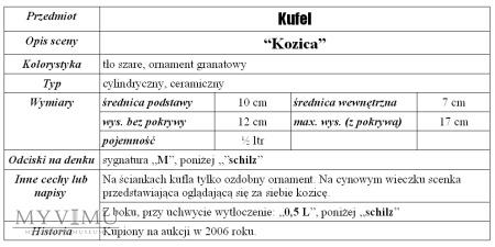 """Kufel """"Kozica"""""""