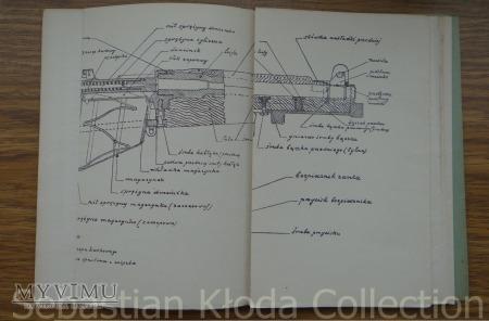 "Instrukcja ""KARABIN ANGIELSKI"""