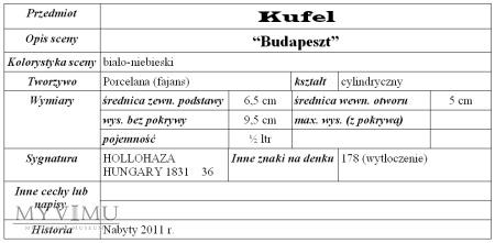 """Kufel """"Budapeszt"""""""