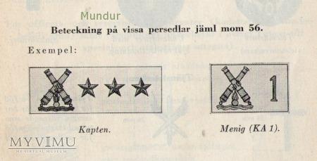 Szwecja -oznaki stopnia: szeregowy kustartilleriet