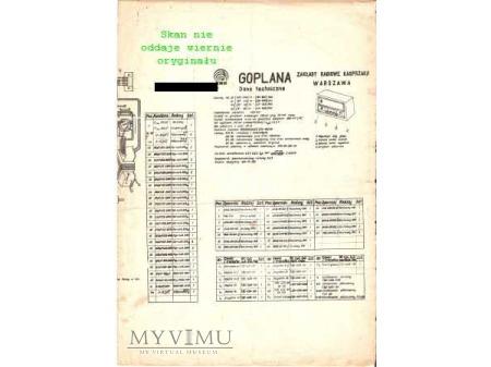 Instrukcja radia GOPLANA