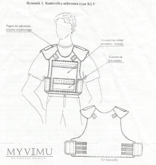 Instrukcja użytkowania kamizelki KLV dla kierowcy
